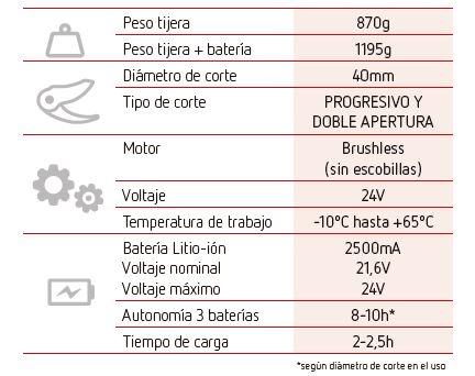 ARVIPO PS37 MASTER