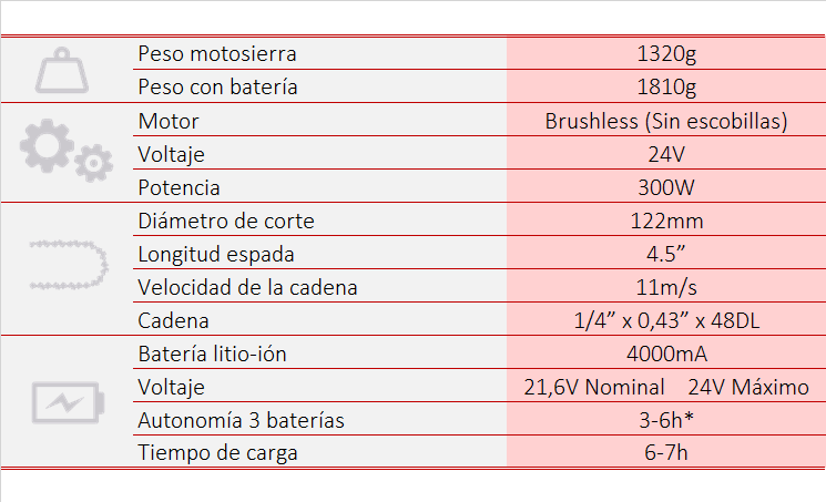 mt37-motosierr-bateria